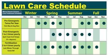 lawn care schedule